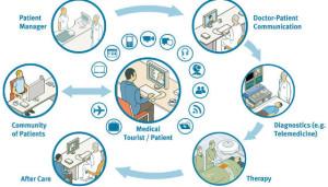 healthcare_services